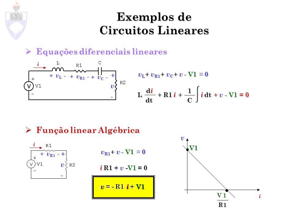 Exemplos de Circuitos Lineares Equações diferenciais lineares Equações diferenciais lineares Função linear Algébrica Função linear Algébrica v L + v R