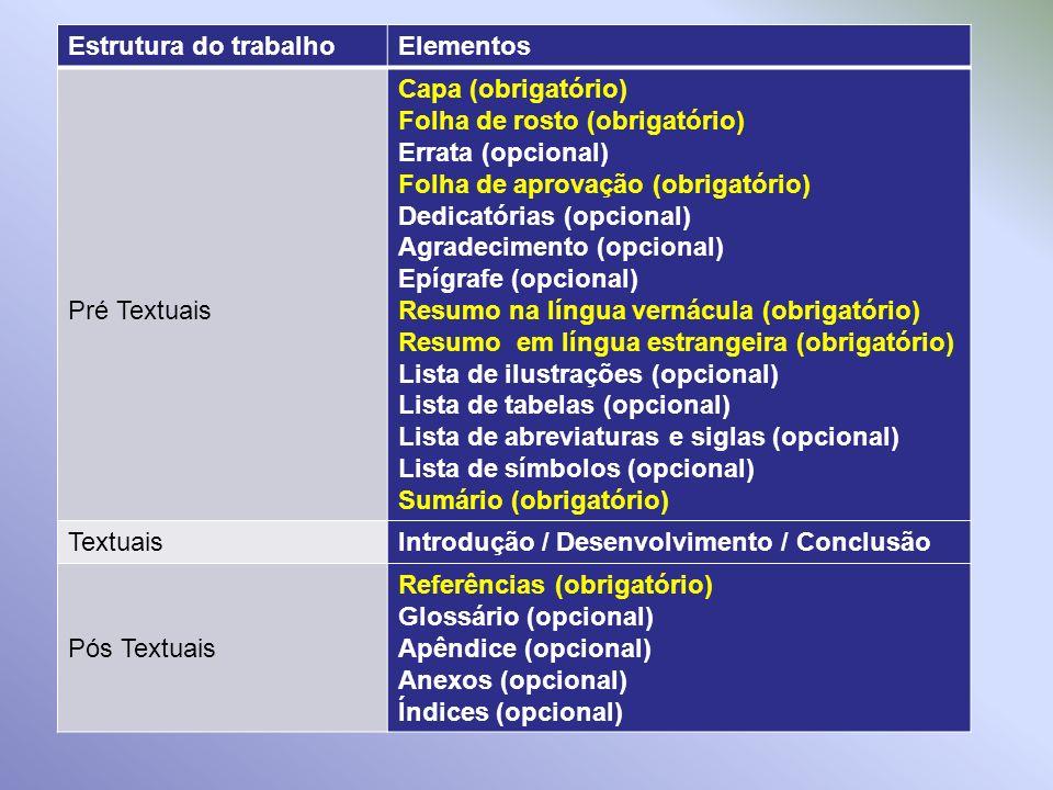 Subordinação dos itens destacada pelas diferentes apresentações tipográficas (uso de CAIXA ALTA, negrito, itálico).