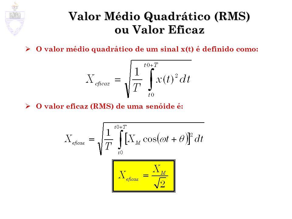 Valor Médio Quadrático (RMS) ou Valor Eficaz O valor médio quadrático de um sinal x(t) é definido como: O valor médio quadrático de um sinal x(t) é de