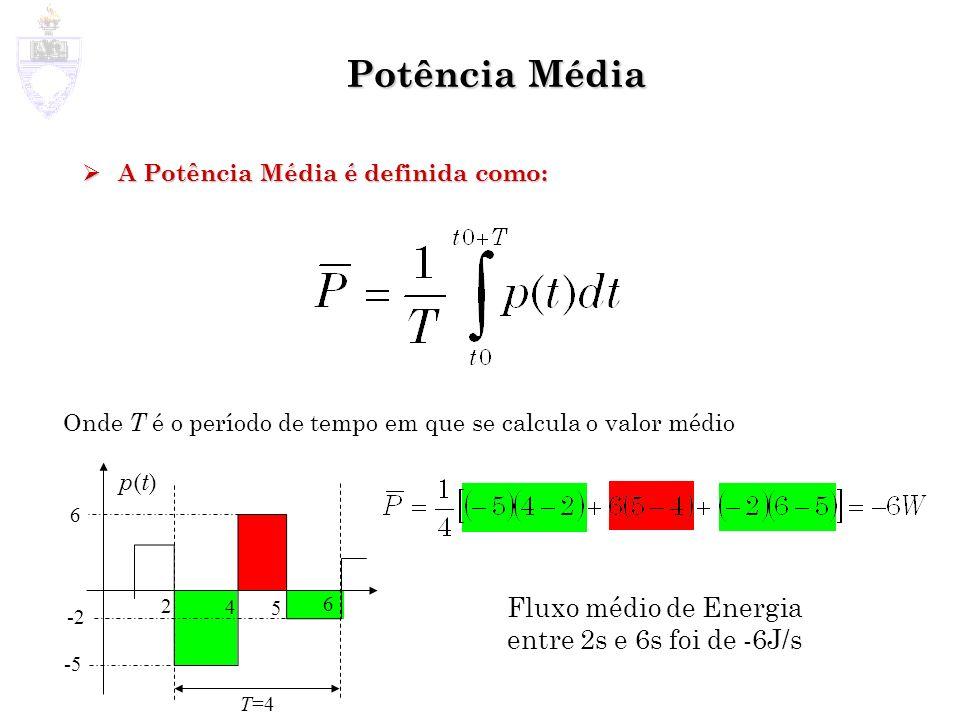 Potência Média A Potência Média é definida como: A Potência Média é definida como: Onde T é o período de tempo em que se calcula o valor médio 2 4 5 6