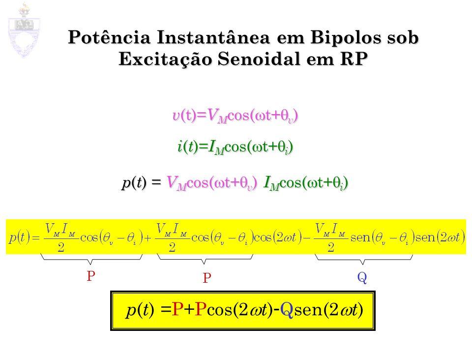 Potência Instantânea em Bipolos sob Excitação Senoidal em RP v (t)= V M cos( t+ v ) i ( t )= I M cos( t+ i ) p ( t ) = V M cos( t+ v ) I M cos( t+ i )
