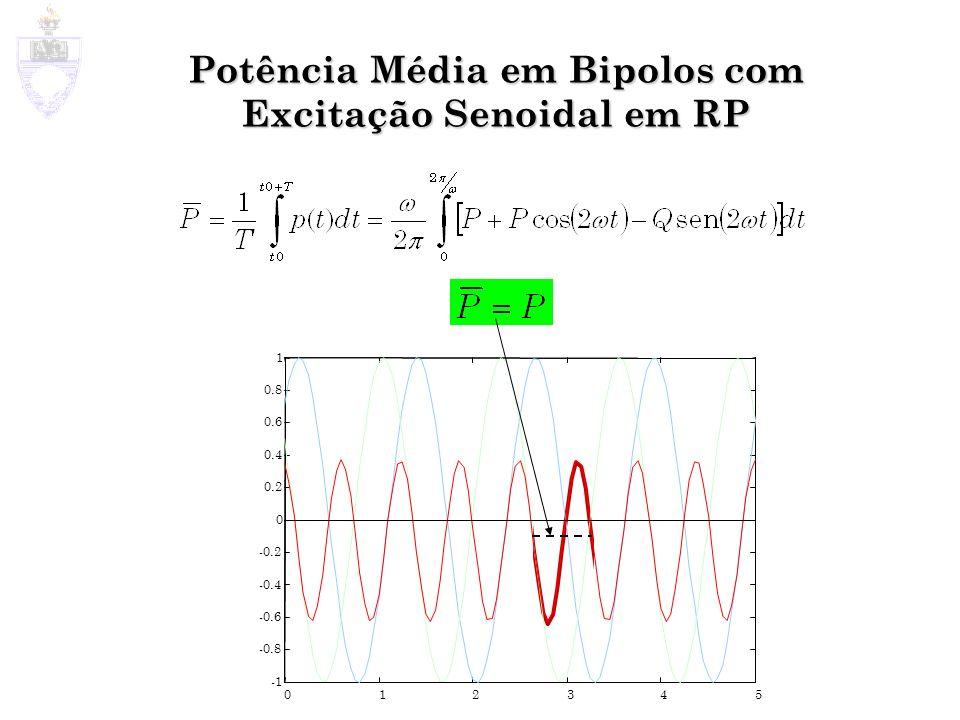 Potência Média em Bipolos com Excitação Senoidal em RP 012345 -0.8 -0.6 -0.4 -0.2 0 0.2 0.4 0.6 0.8 1