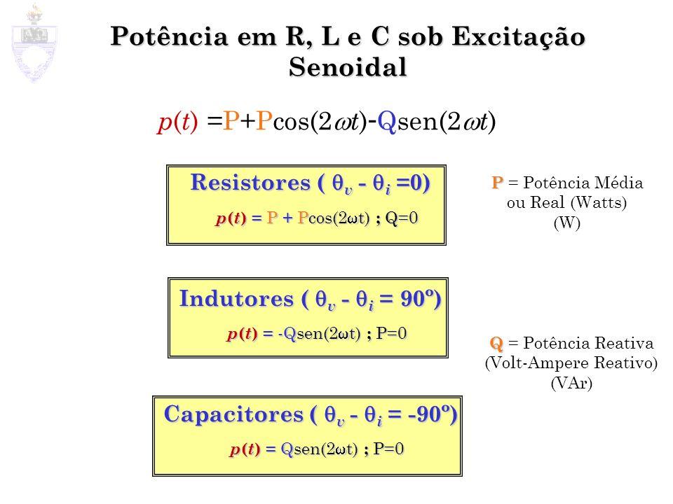 Potência em R, L e C sob Excitação Senoidal Resistores ( v - i =0) p ( t ) = P + Pcos(2 t) ; Q=0 Indutores ( v - i = 90º) p ( t ) = -Qsen(2 t) ; P=0 C