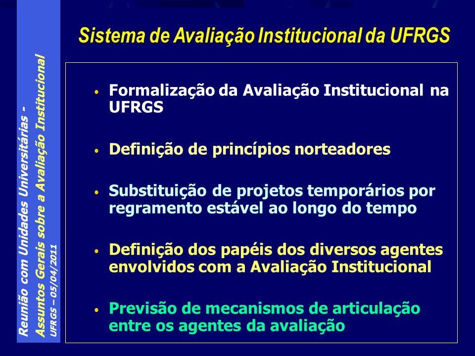Reunião com Unidades Universitárias - Assuntos Gerais sobre a Avaliação Institucional UFRGS – 05/04/2011 Formalização da Avaliação Institucional na UFRGS Definição de princípios norteadores Substituição de projetos temporários por regramento estável ao longo do tempo Definição dos papéis dos diversos agentes envolvidos com a Avaliação Institucional Previsão de mecanismos de articulação entre os agentes da avaliação Sistema de Avaliação Institucional da UFRGS
