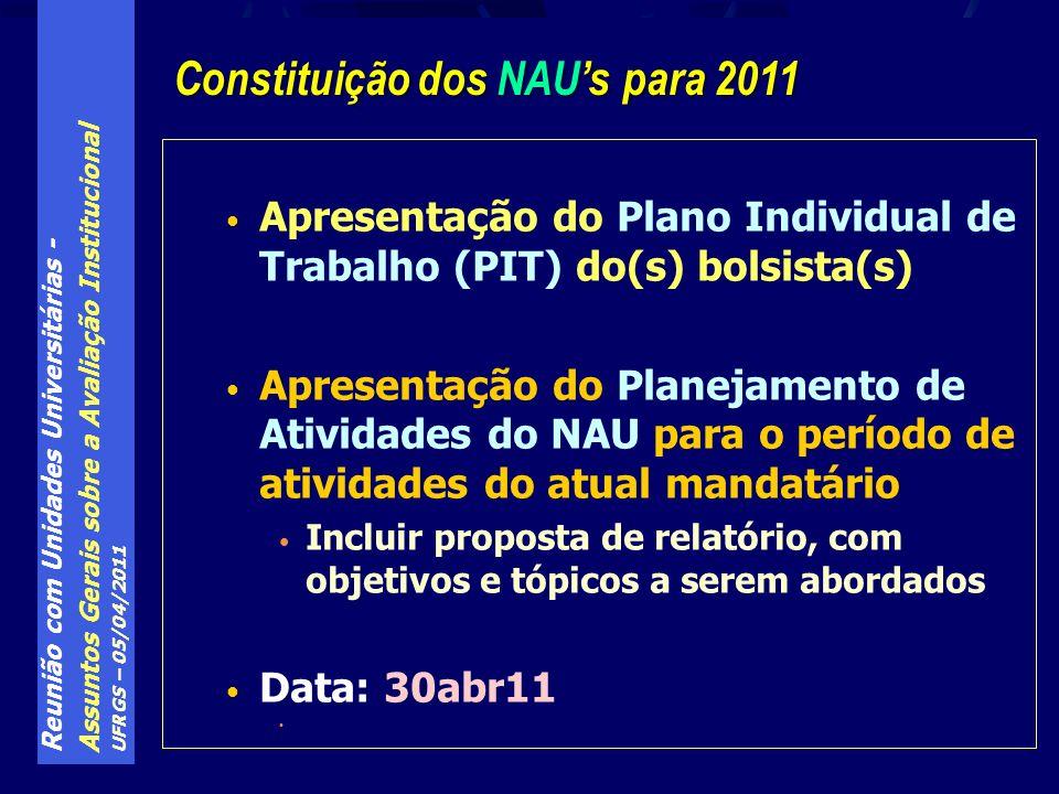 Reunião com Unidades Universitárias - Assuntos Gerais sobre a Avaliação Institucional UFRGS – 05/04/2011 Apresentação do Plano Individual de Trabalho (PIT) do(s) bolsista(s) Apresentação do Planejamento de Atividades do NAU para o período de atividades do atual mandatário Incluir proposta de relatório, com objetivos e tópicos a serem abordados Data: 30abr11 Constituição dos NAUs para 2011