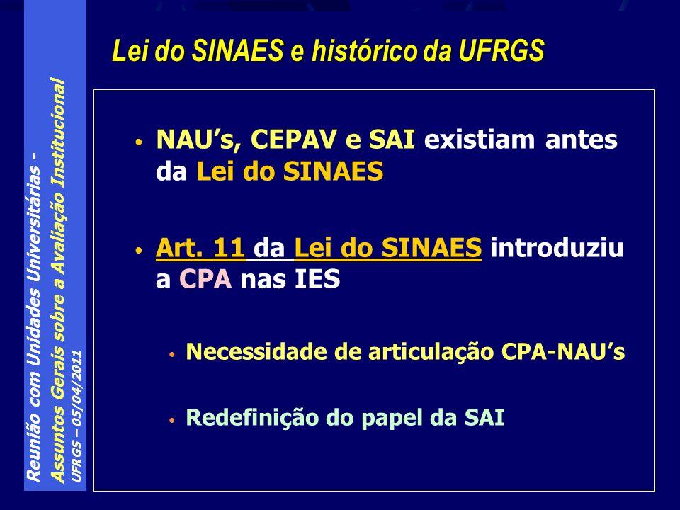 Reunião com Unidades Universitárias - Assuntos Gerais sobre a Avaliação Institucional UFRGS – 05/04/2011 NAUs, CEPAV e SAI existiam antes da Lei do SINAES Art.