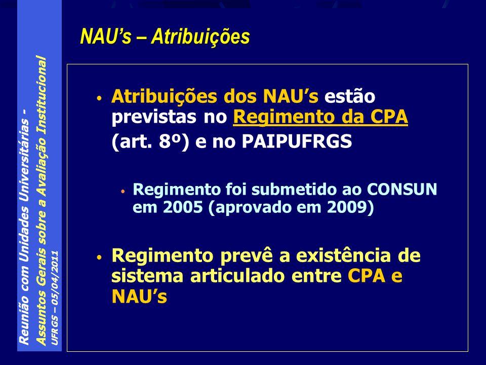 Reunião com Unidades Universitárias - Assuntos Gerais sobre a Avaliação Institucional UFRGS – 05/04/2011 Atribuições dos NAUs estão previstas no Regimento da CPA (art.