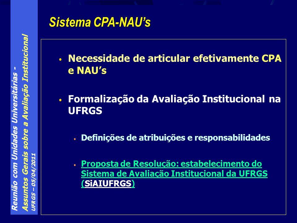 Reunião com Unidades Universitárias - Assuntos Gerais sobre a Avaliação Institucional UFRGS – 05/04/2011 Necessidade de articular efetivamente CPA e NAUs Formalização da Avaliação Institucional na UFRGS Definições de atribuições e responsabilidades Proposta de Resolução: estabelecimento do Sistema de Avaliação Institucional da UFRGS (SiAIUFRGS) Sistema CPA-NAUs