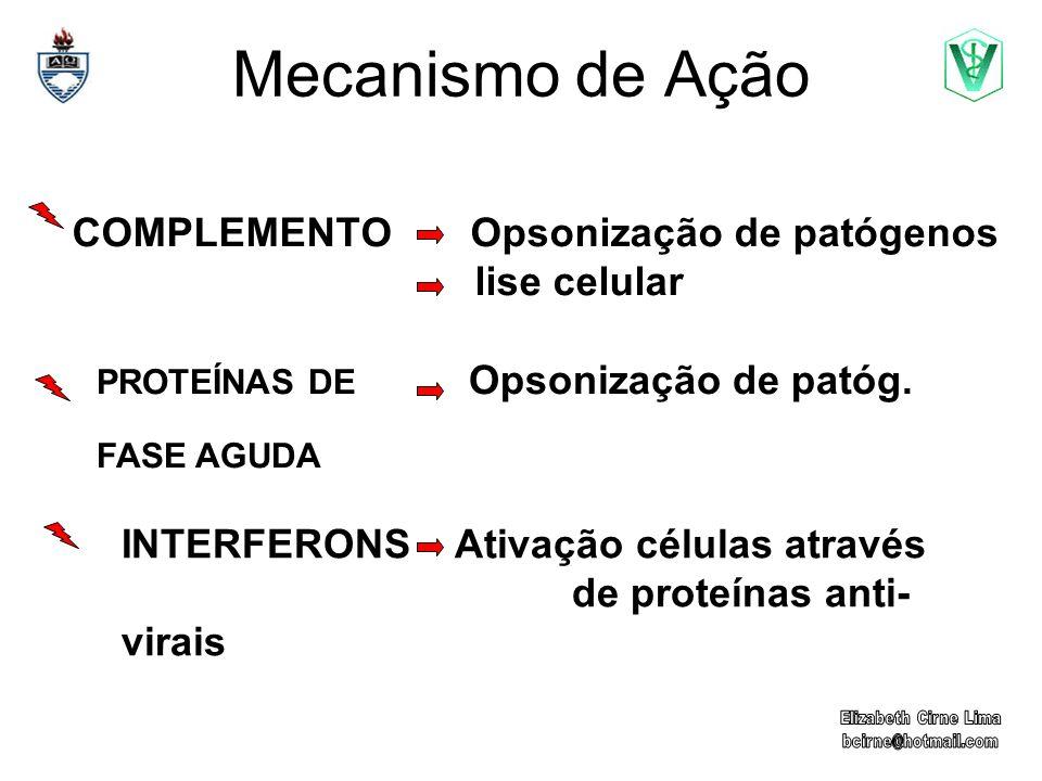 Mecanismo de Ação COMPLEMENTO Opsonização de patógenos lise celular PROTEÍNAS DE Opsonização de patóg. FASE AGUDA INTERFERONS Ativação células através