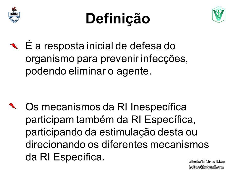Definição É a resposta inicial de defesa do organismo para prevenir infecções, podendo eliminar o agente. Os mecanismos da RI Inespecífica participam