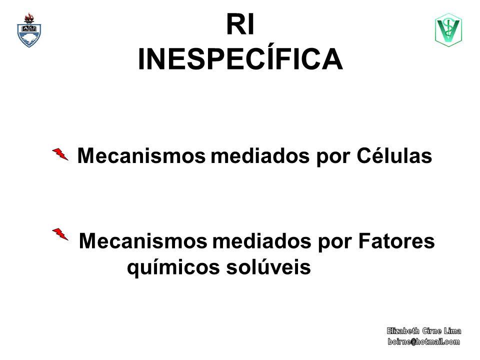 RI INESPECÍFICA Mecanismos mediados por Células Mecanismos mediados por Fatores químicos solúveis