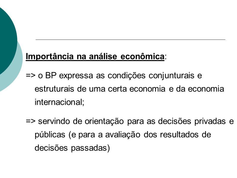 Importância na análise econômica: => o BP expressa as condições conjunturais e estruturais de uma certa economia e da economia internacional; => servi