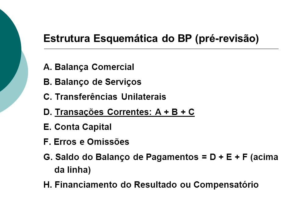 Estrutura Esquemática do BP (pré-revisão) A. Balança Comercial B. Balanço de Serviços C. Transferências Unilaterais D. Transações Correntes: A + B + C