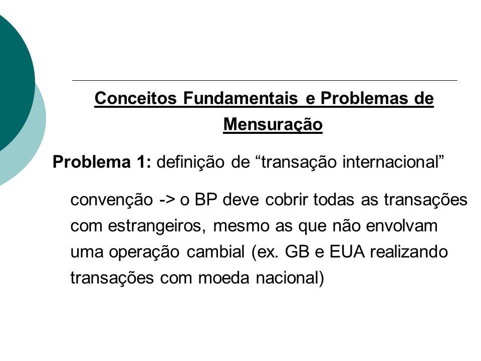 Conceitos Fundamentais e Problemas de Mensuração Problema 1: definição de transação internacional convenção -> o BP deve cobrir todas as transações co