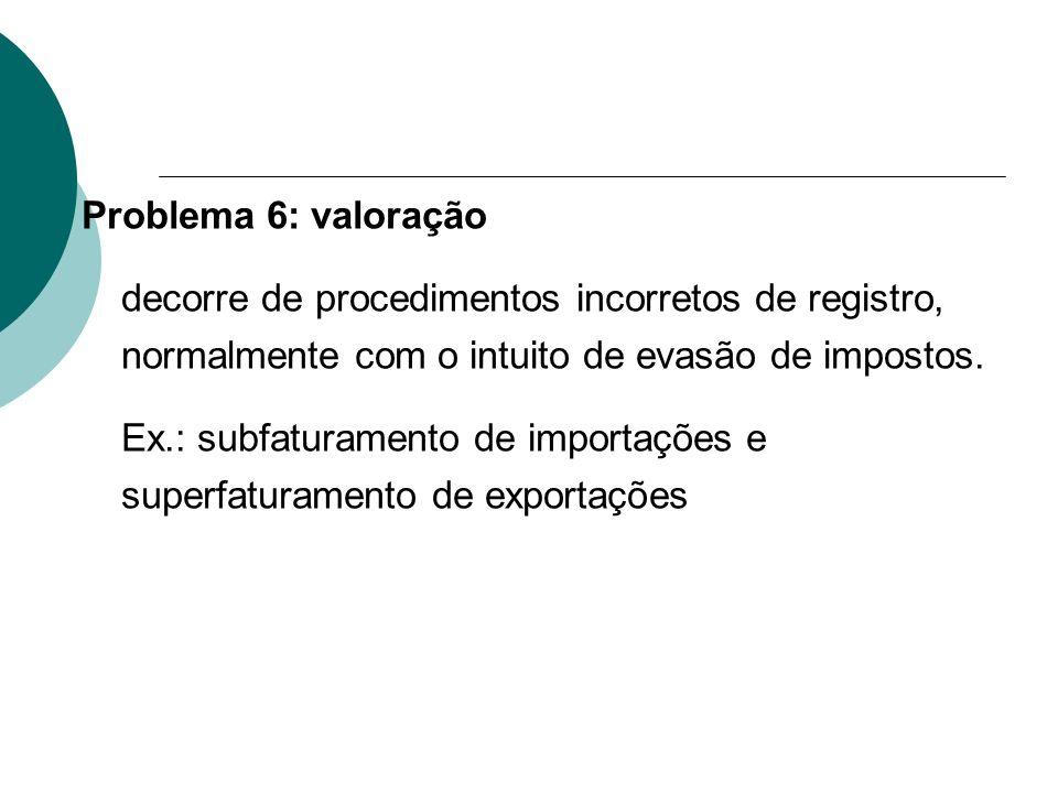 Problema 6: valoração decorre de procedimentos incorretos de registro, normalmente com o intuito de evasão de impostos. Ex.: subfaturamento de importa