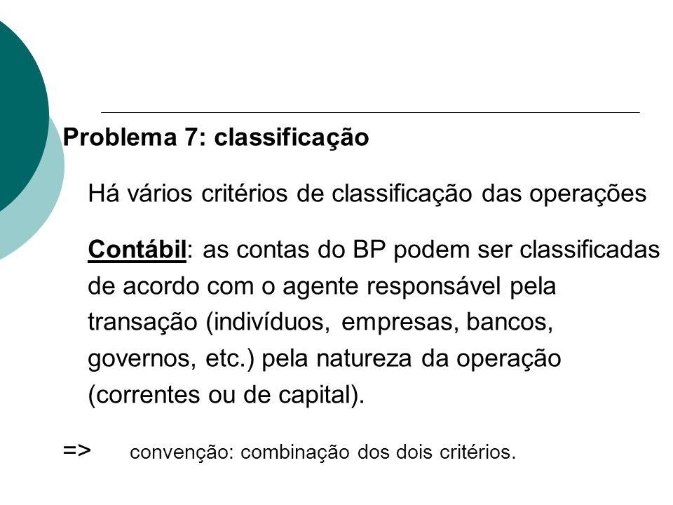 Problema 7: classificação Há vários critérios de classificação das operações Contábil: as contas do BP podem ser classificadas de acordo com o agente