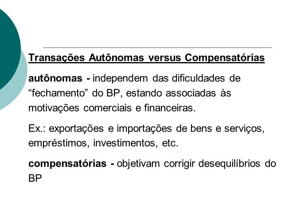 Transações Autônomas versus Compensatórias autônomas - independem das dificuldades de fechamento do BP, estando associadas às motivações comerciais e