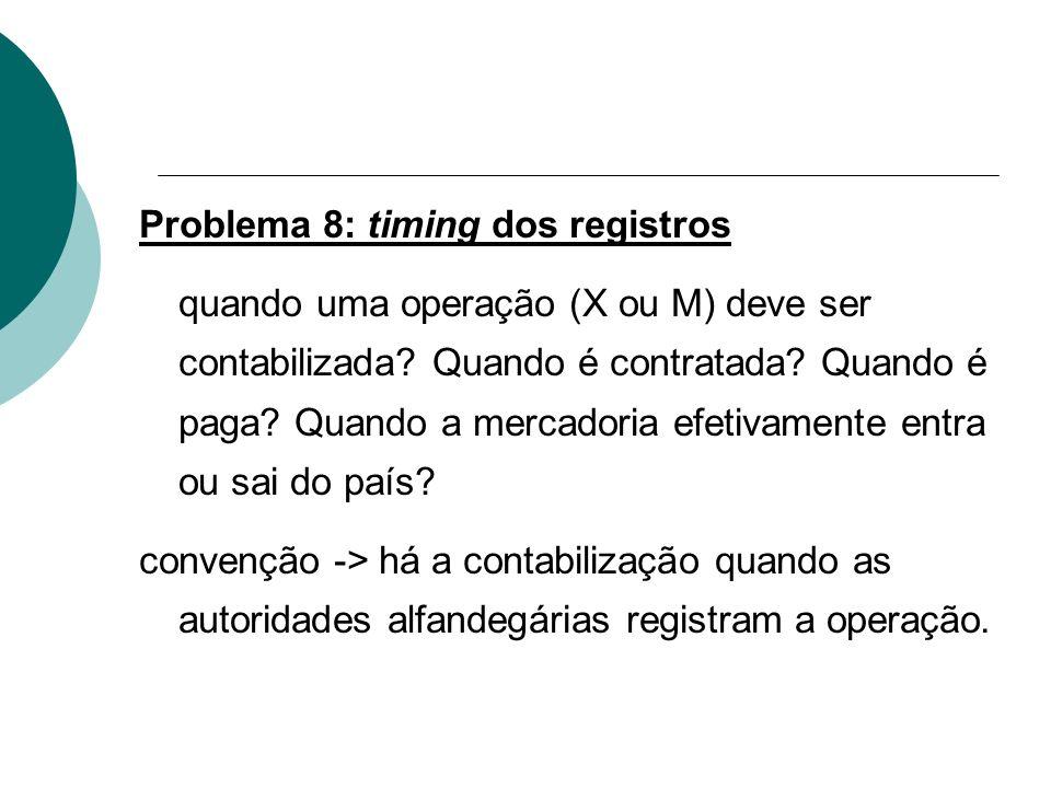 Problema 8: timing dos registros quando uma operação (X ou M) deve ser contabilizada? Quando é contratada? Quando é paga? Quando a mercadoria efetivam