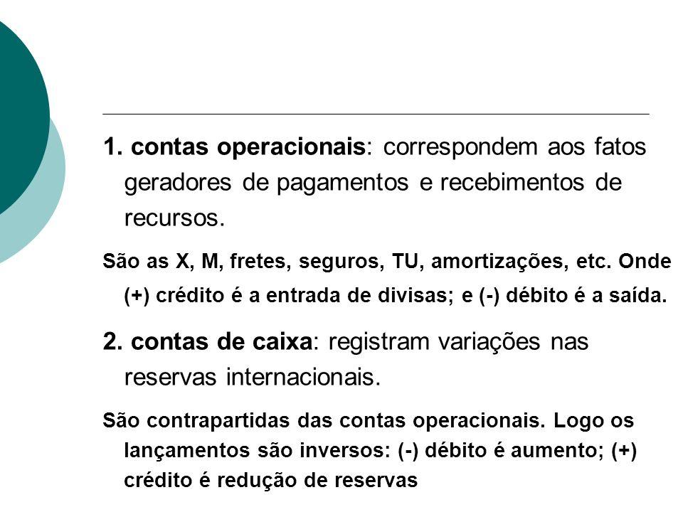1. contas operacionais: correspondem aos fatos geradores de pagamentos e recebimentos de recursos. São as X, M, fretes, seguros, TU, amortizações, etc