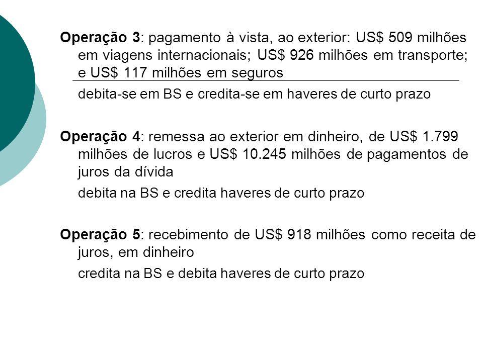 Operação 3: pagamento à vista, ao exterior: US$ 509 milhões em viagens internacionais; US$ 926 milhões em transporte; e US$ 117 milhões em seguros deb