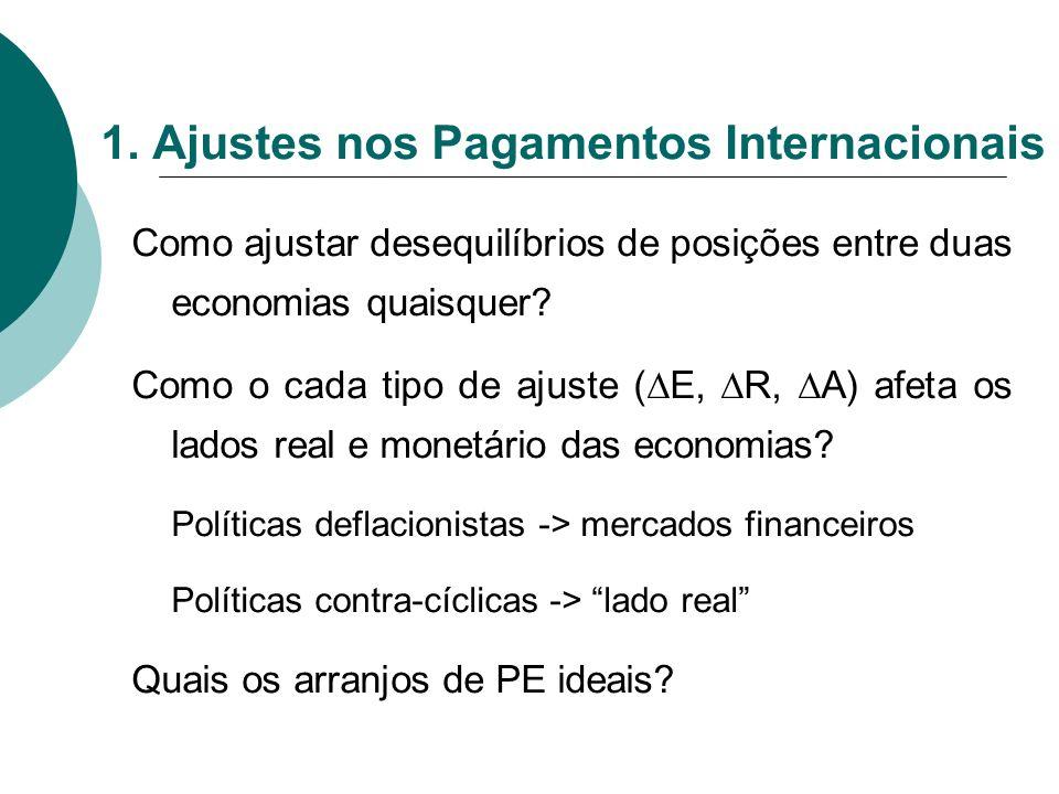 1. Ajustes nos Pagamentos Internacionais Como ajustar desequilíbrios de posições entre duas economias quaisquer? Como o cada tipo de ajuste (E, R, A)