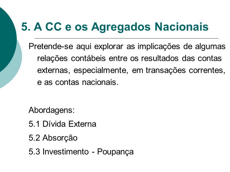 5. A CC e os Agregados Nacionais Pretende-se aqui explorar as implicações de algumas relações contábeis entre os resultados das contas externas, espec