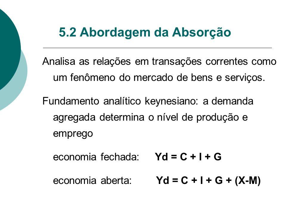 5.2 Abordagem da Absorção Analisa as relações em transações correntes como um fenômeno do mercado de bens e serviços. Fundamento analítico keynesiano: