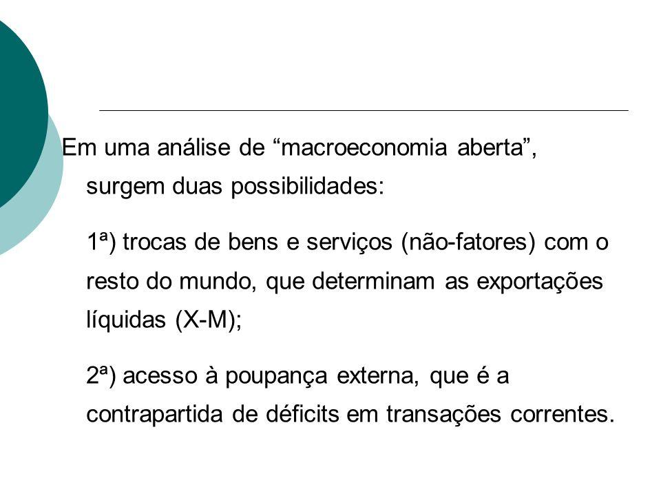 Em uma análise de macroeconomia aberta, surgem duas possibilidades: 1ª) trocas de bens e serviços (não-fatores) com o resto do mundo, que determinam a