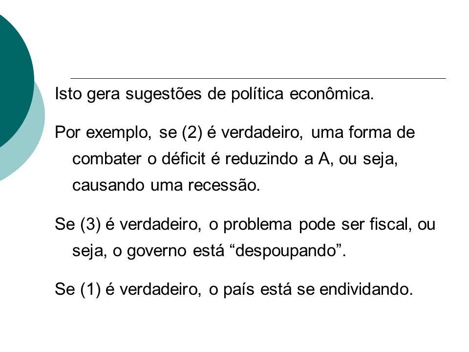 Isto gera sugestões de política econômica. Por exemplo, se (2) é verdadeiro, uma forma de combater o déficit é reduzindo a A, ou seja, causando uma re