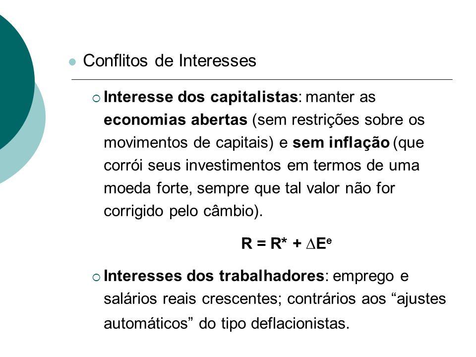 Conflitos de Interesses Interesse dos capitalistas: manter as economias abertas (sem restrições sobre os movimentos de capitais) e sem inflação (que c