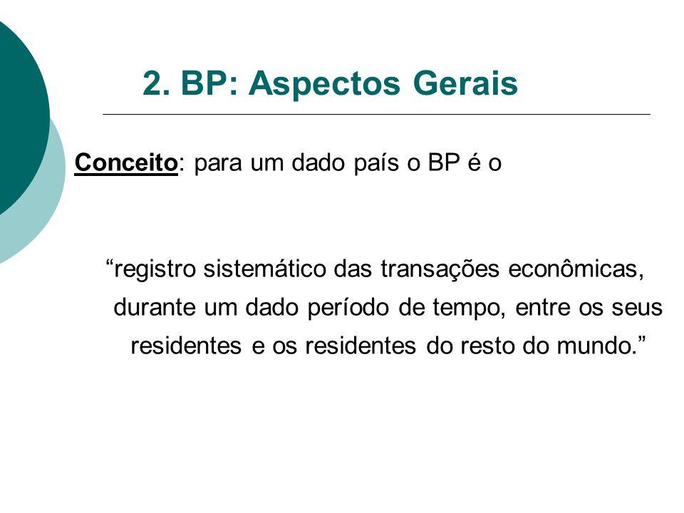 2. BP: Aspectos Gerais Conceito: para um dado país o BP é o registro sistemático das transações econômicas, durante um dado período de tempo, entre os