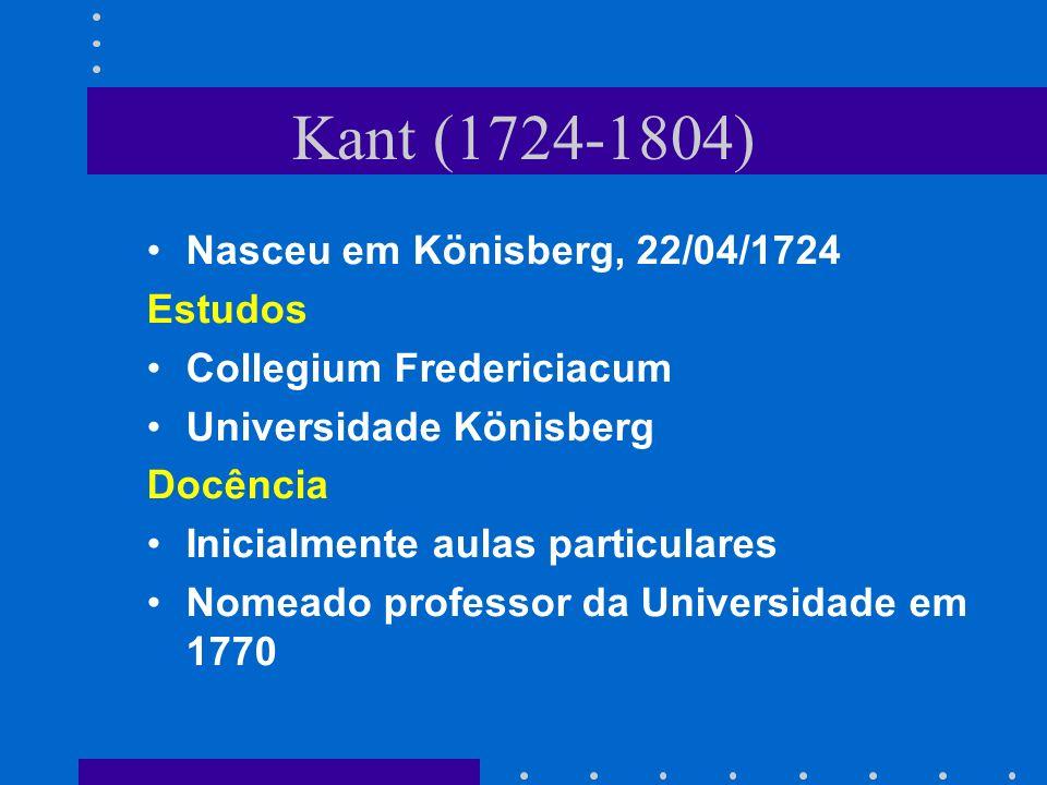 Kant (1724-1804) Nasceu em Könisberg, 22/04/1724 Estudos Collegium Fredericiacum Universidade Könisberg Docência Inicialmente aulas particulares Nomea