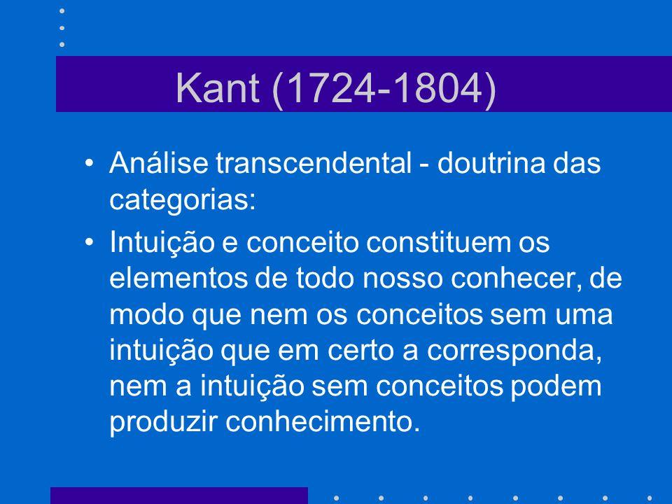 Kant (1724-1804) Análise transcendental - doutrina das categorias: Intuição e conceito constituem os elementos de todo nosso conhecer, de modo que nem