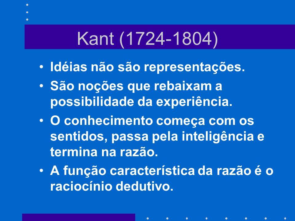 Kant (1724-1804) Idéias não são representações. São noções que rebaixam a possibilidade da experiência. O conhecimento começa com os sentidos, passa p