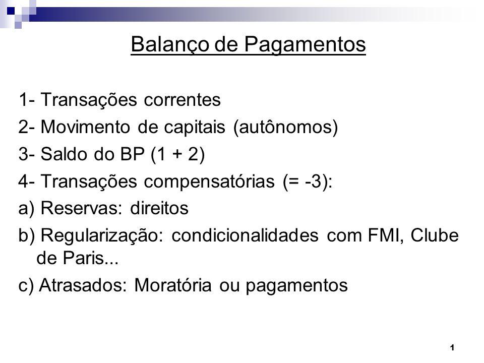 1 Balanço de Pagamentos 1- Transações correntes 2- Movimento de capitais (autônomos) 3- Saldo do BP (1 + 2) 4- Transações compensatórias (= -3): a) Re