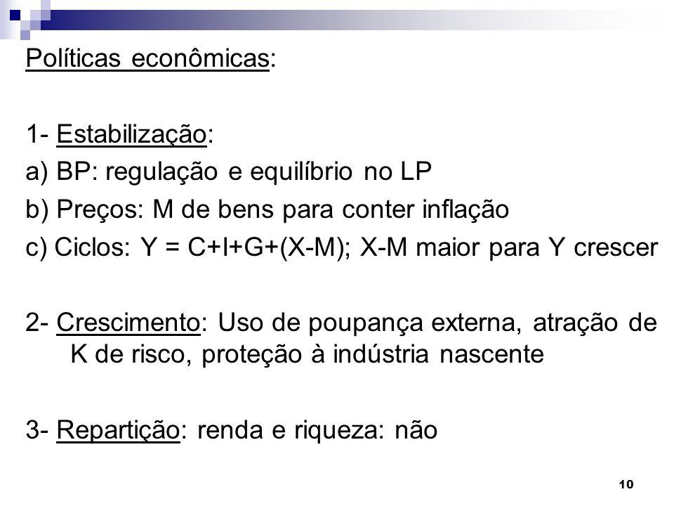 10 Políticas econômicas: 1- Estabilização: a) BP: regulação e equilíbrio no LP b) Preços: M de bens para conter inflação c) Ciclos: Y = C+I+G+(X-M); X
