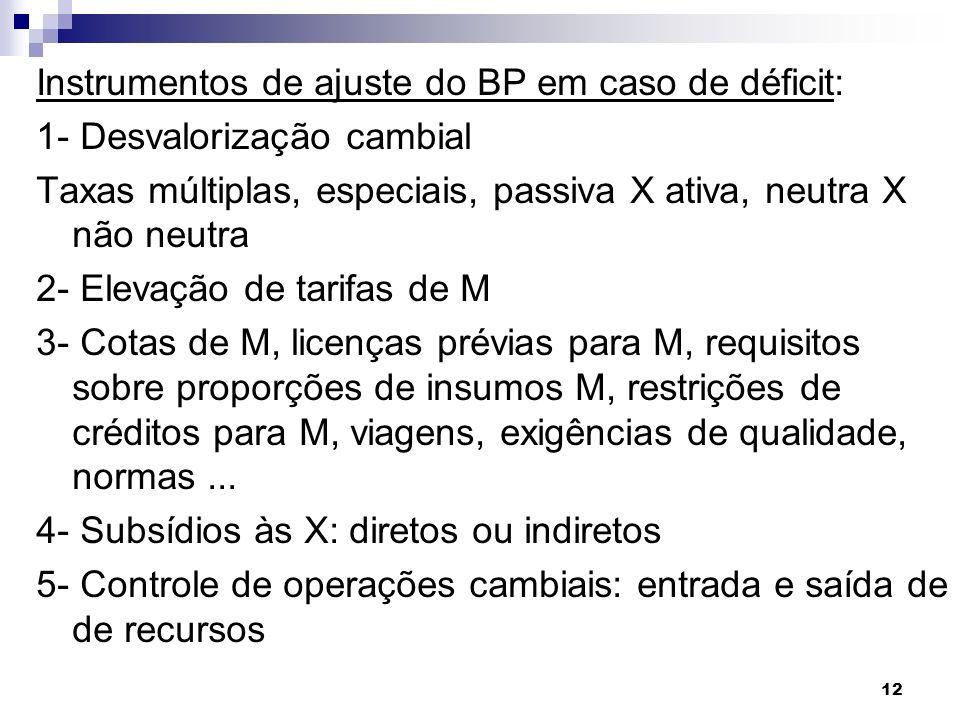 12 Instrumentos de ajuste do BP em caso de déficit: 1- Desvalorização cambial Taxas múltiplas, especiais, passiva X ativa, neutra X não neutra 2- Elev