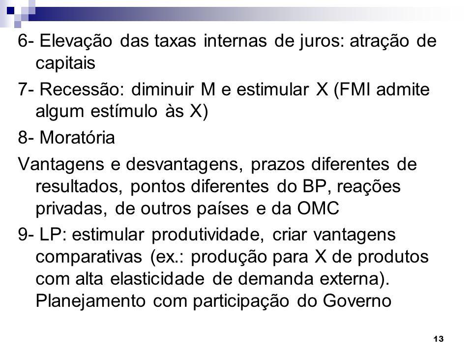 13 6- Elevação das taxas internas de juros: atração de capitais 7- Recessão: diminuir M e estimular X (FMI admite algum estímulo às X) 8- Moratória Va