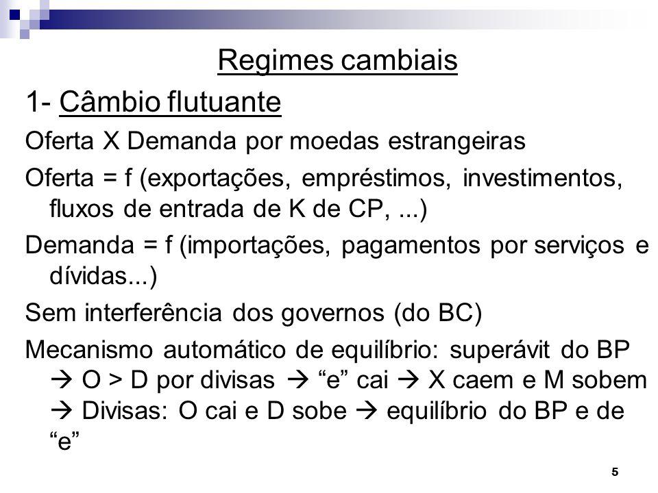 5 Regimes cambiais 1- Câmbio flutuante Oferta X Demanda por moedas estrangeiras Oferta = f (exportações, empréstimos, investimentos, fluxos de entrada