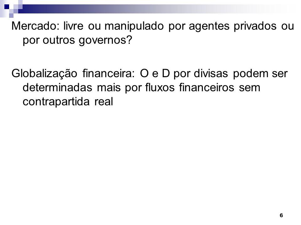 6 Mercado: livre ou manipulado por agentes privados ou por outros governos? Globalização financeira: O e D por divisas podem ser determinadas mais por