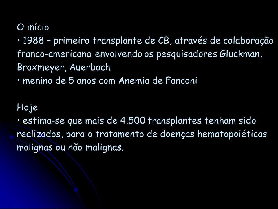 O início 1988 – primeiro transplante de CB, através de colaboração franco-americana envolvendo os pesquisadores Gluckman, Broxmeyer, Auerbach menino d