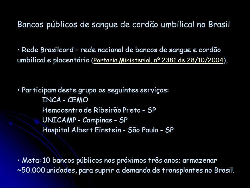 Bancos públicos de sangue de cordão umbilical no Brasil Rede Brasilcord – rede nacional de bancos de sangue e cordão umbilical e placentário (Portaria