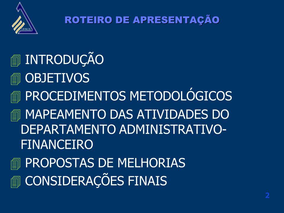 2 ROTEIRO DE APRESENTAÇÃO 4 INTRODUÇÃO 4 OBJETIVOS 4 PROCEDIMENTOS METODOLÓGICOS 4 MAPEAMENTO DAS ATIVIDADES DO DEPARTAMENTO ADMINISTRATIVO- FINANCEIR