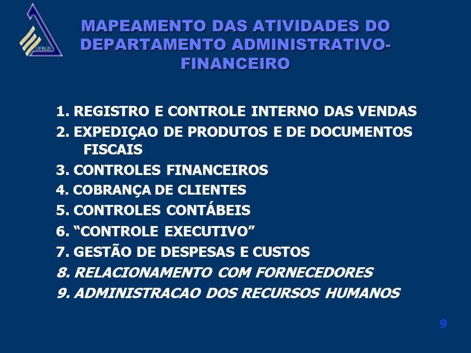 9 MAPEAMENTO DAS ATIVIDADES DO DEPARTAMENTO ADMINISTRATIVO- FINANCEIRO 1. REGISTRO E CONTROLE INTERNO DAS VENDAS 2. EXPEDIÇAO DE PRODUTOS E DE DOCUMEN