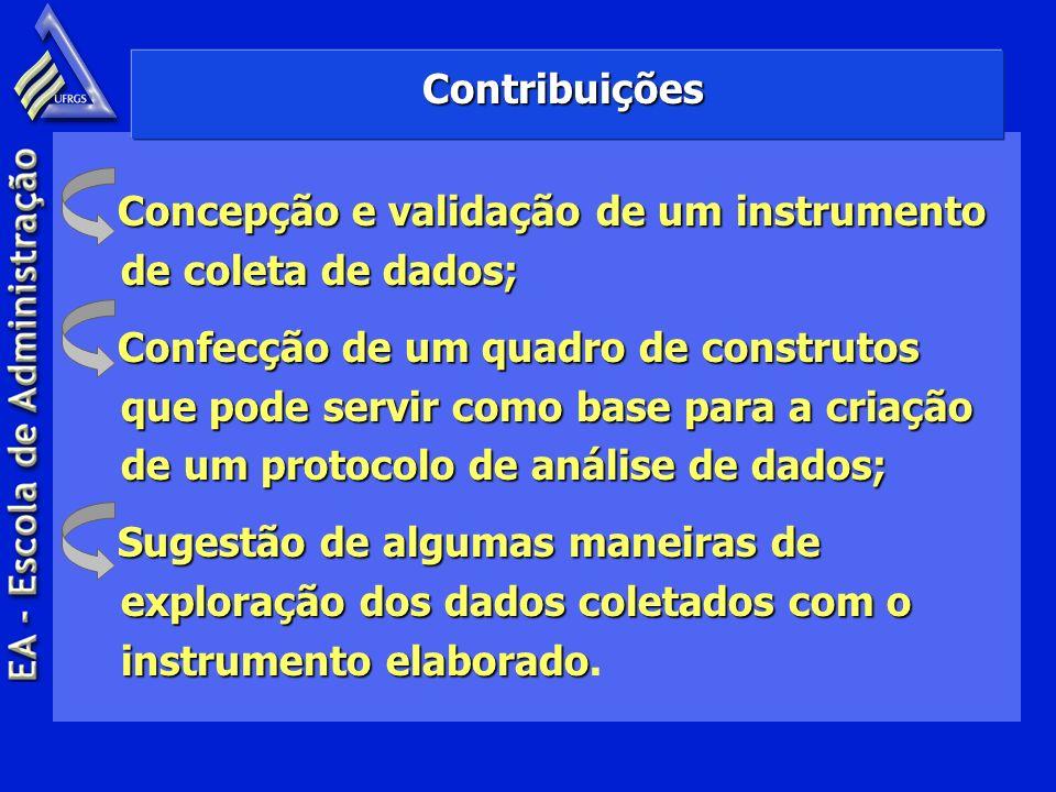 Contribuições Concepção e validação de um instrumento de coleta de dados; Concepção e validação de um instrumento de coleta de dados; Confecção de um