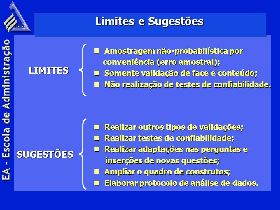 Limites e Sugestões Amostragem não-probabilística por Amostragem não-probabilística por conveniência (erro amostral); conveniência (erro amostral); So