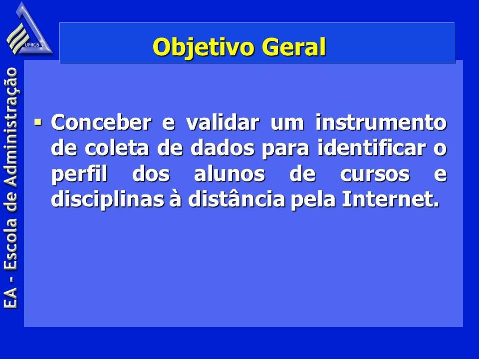 Objetivo Geral Conceber e validar um instrumento de coleta de dados para identificar o perfil dos alunos de cursos e disciplinas à distância pela Inte