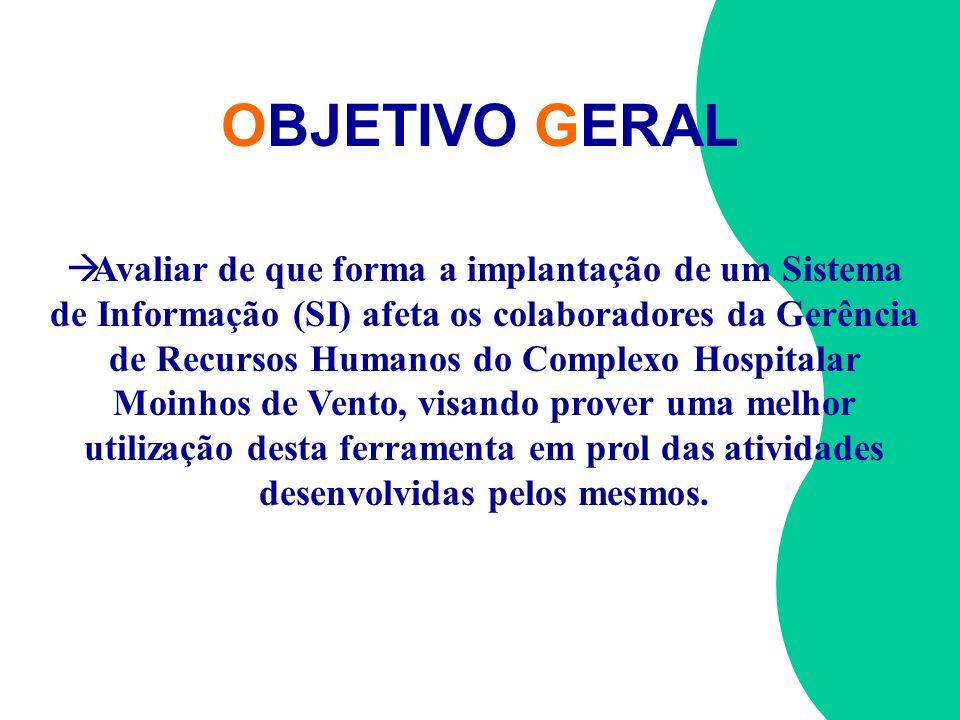 OBJETIVO GERAL à Avaliar de que forma a implantação de um Sistema de Informação (SI) afeta os colaboradores da Gerência de Recursos Humanos do Complex