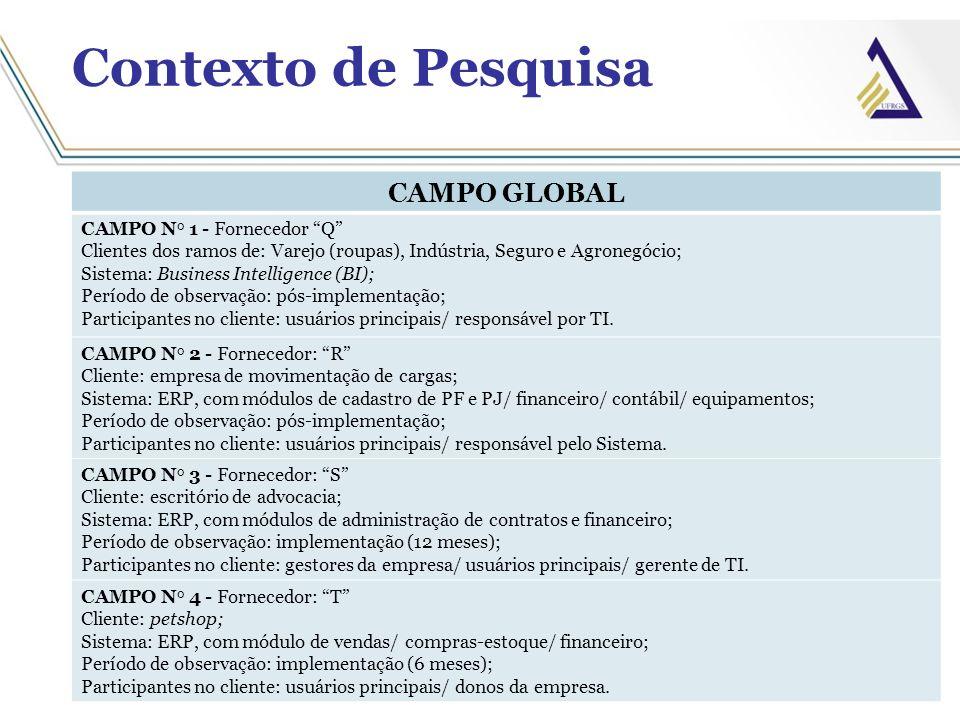 Contexto de Pesquisa CAMPO GLOBAL CAMPO N° 1 - Fornecedor Q Clientes dos ramos de: Varejo (roupas), Indústria, Seguro e Agronegócio; Sistema: Business