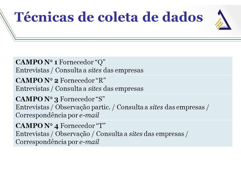 CAMPO N° 1 Fornecedor Q Entrevistas / Consulta a sites das empresas CAMPO N° 2 Fornecedor R Entrevistas / Consulta a sites das empresas CAMPO N° 3 For